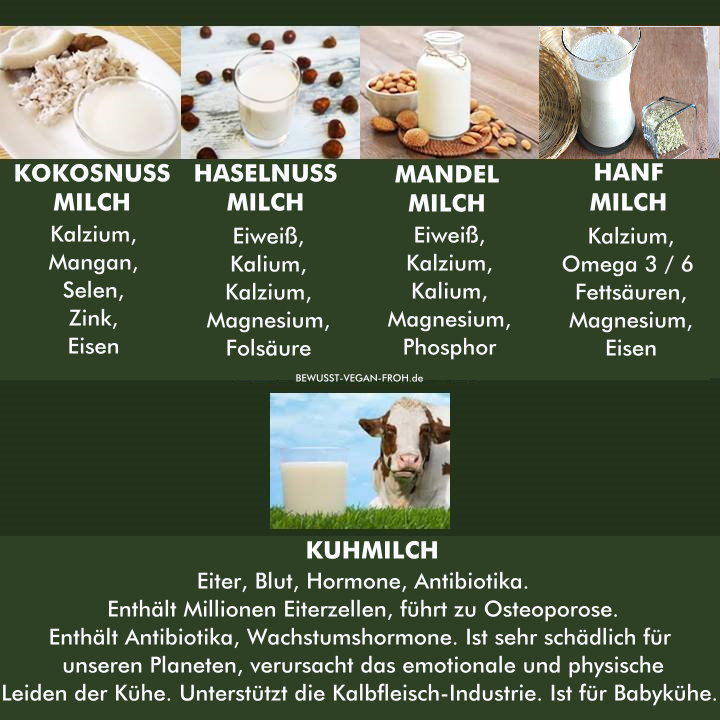 MILCH