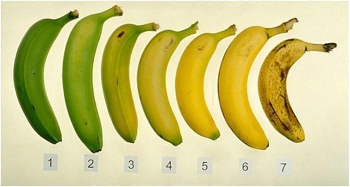 15 gesundheitliche vorteile der banane informationen und inspirationen f r ein bewusstes. Black Bedroom Furniture Sets. Home Design Ideas